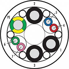 Kabel_4+3+PE.jpg